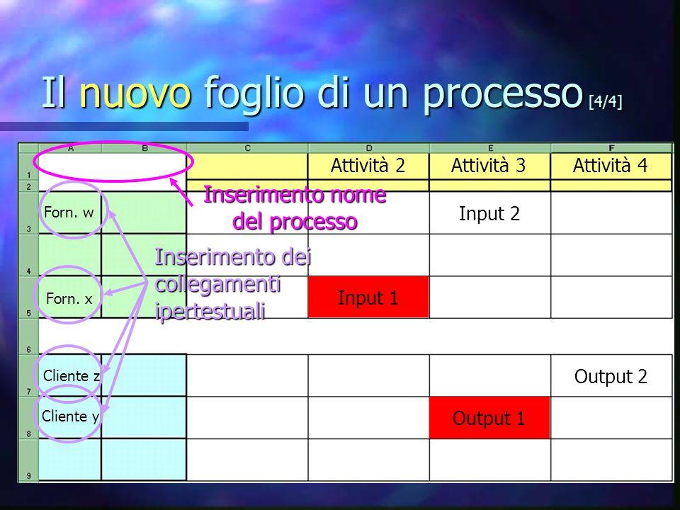 Il nuovo foglio di un processo [4/4]